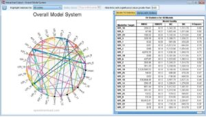 IBM SPSS Statistics Analyzes  optimizes and reports on all sorts of data
